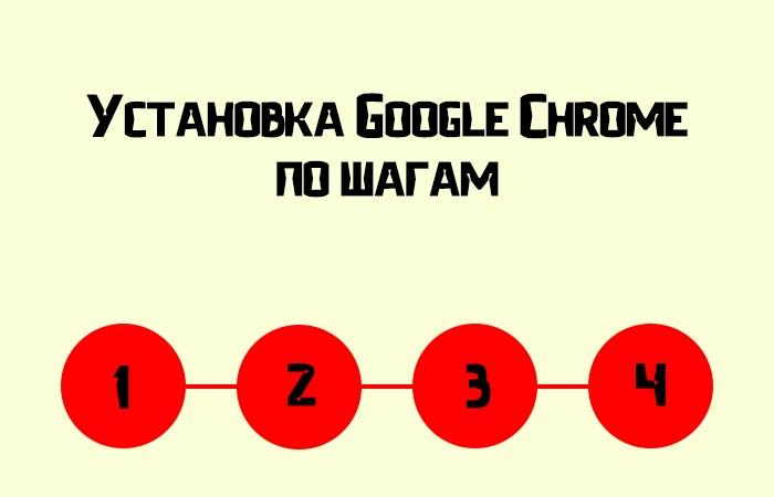 Установка Google Chrome по шагам. Возможные ошибки при установке.